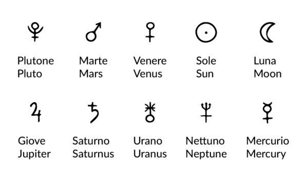 Simboli Pianeti | Gioielli astrologici | in collaborazione con Ginny, astrologa di Una Parola Buona Per Tutti | BiCA-Good Morning Design